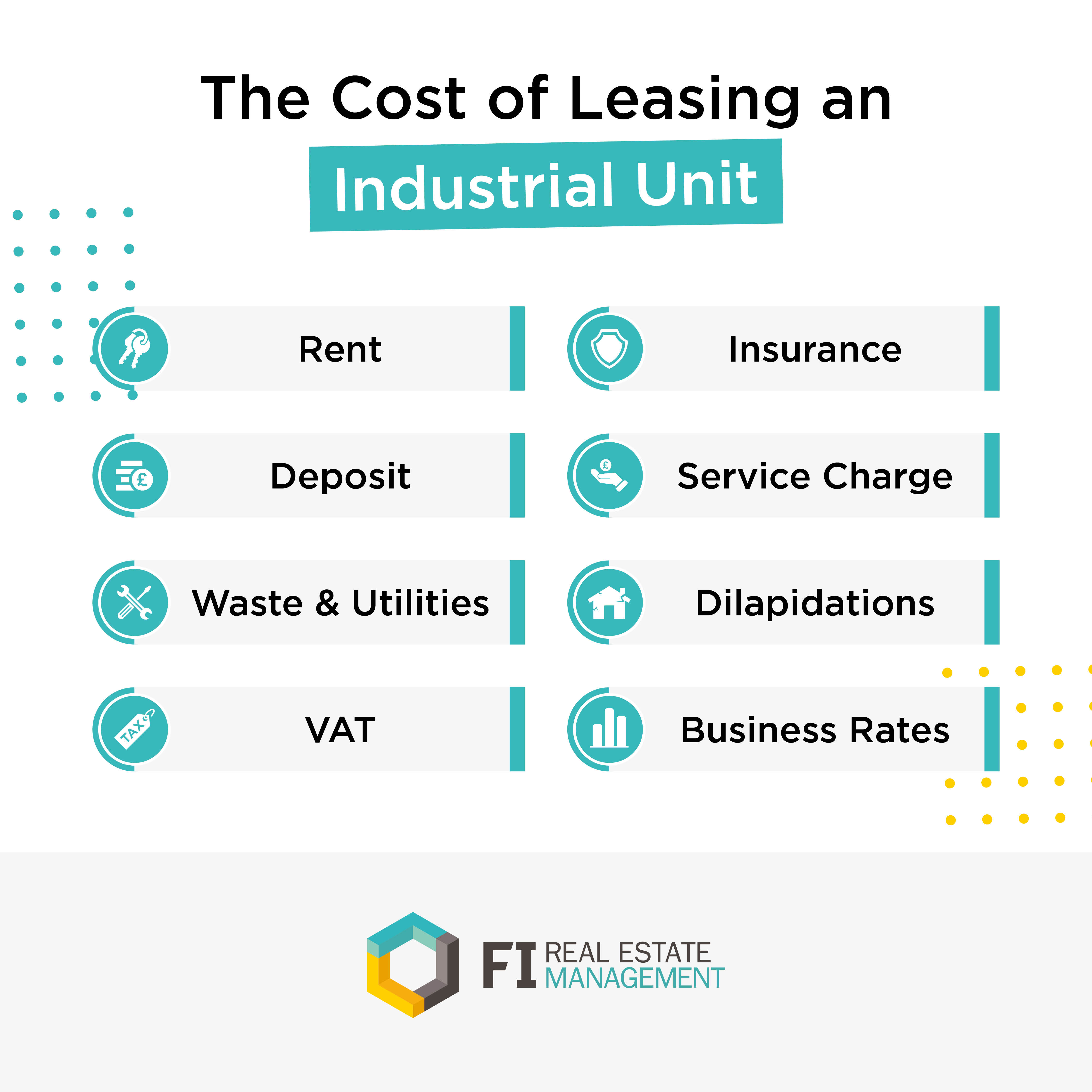 The Cost of Leasing an Industrial Unit